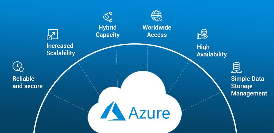 azure cloud service features
